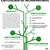 UC Environmental Literacy Certificate Program Poster