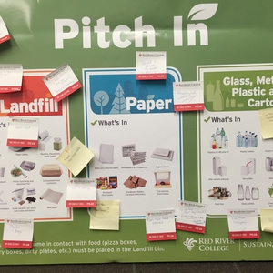 Branding our Waste: Creating College-Specific Recycling Signage through Collaboration