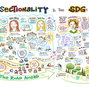 Graphic recording from the 2019 SDG Summit