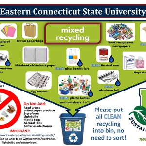 Warriors Don't Waste: Improving the Waste Stream at Eastern Connecticut State University.