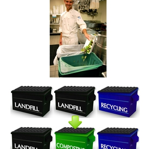 How to Start a Comprehensive Composting and Recycling Program at a Commuter College