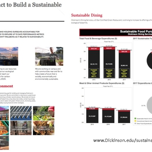 Dickinson's Online Sustainability Dashboard