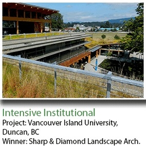 Sustainability in Higher Education: A Case Study of Policy and Practice at Vancouver Island University