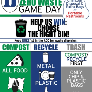 Zero Waste Game Day at Duke University