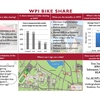 Infographic on Bike Share, Kevin Ackerman, WPI